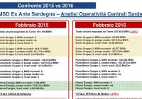 L'odio dell'Italia verso i sardi: Terna preferisce pagare il 278% in più pur di vedere le nostre fabbriche chiuse